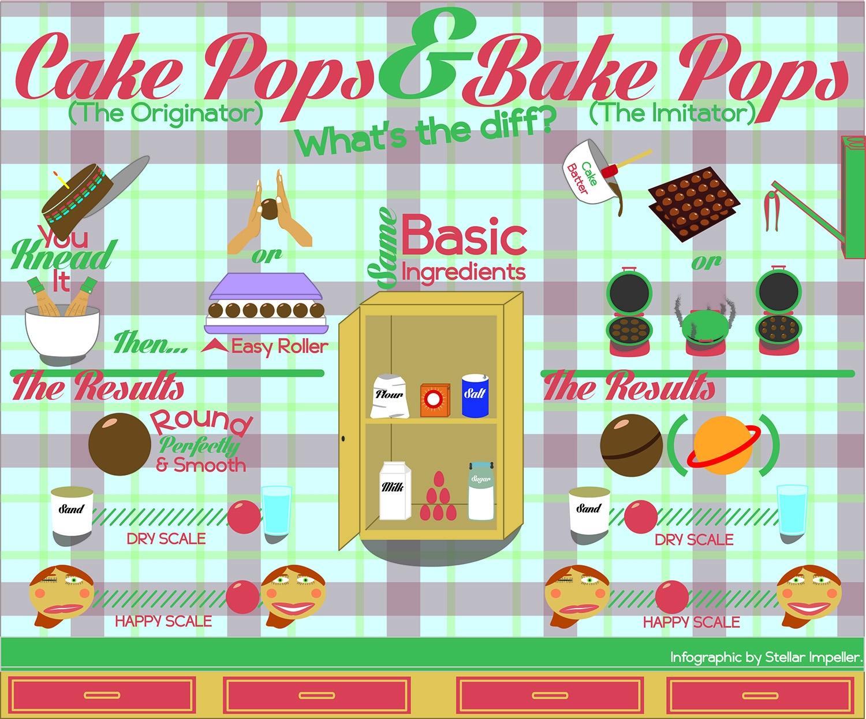 cakepops_infographic.jpg